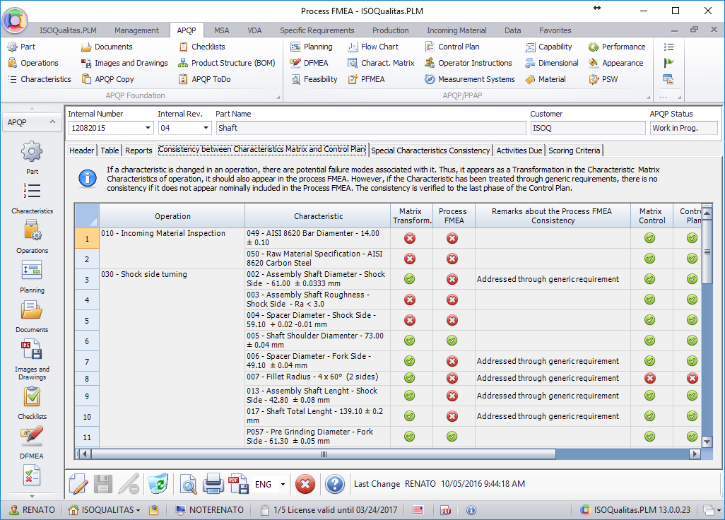 <b>FMEA</b> (Screenshot 3)<br>A simple and effective consistency check between Characteristics Matrix, PFMEA and Control Plan easily identifies missing information.