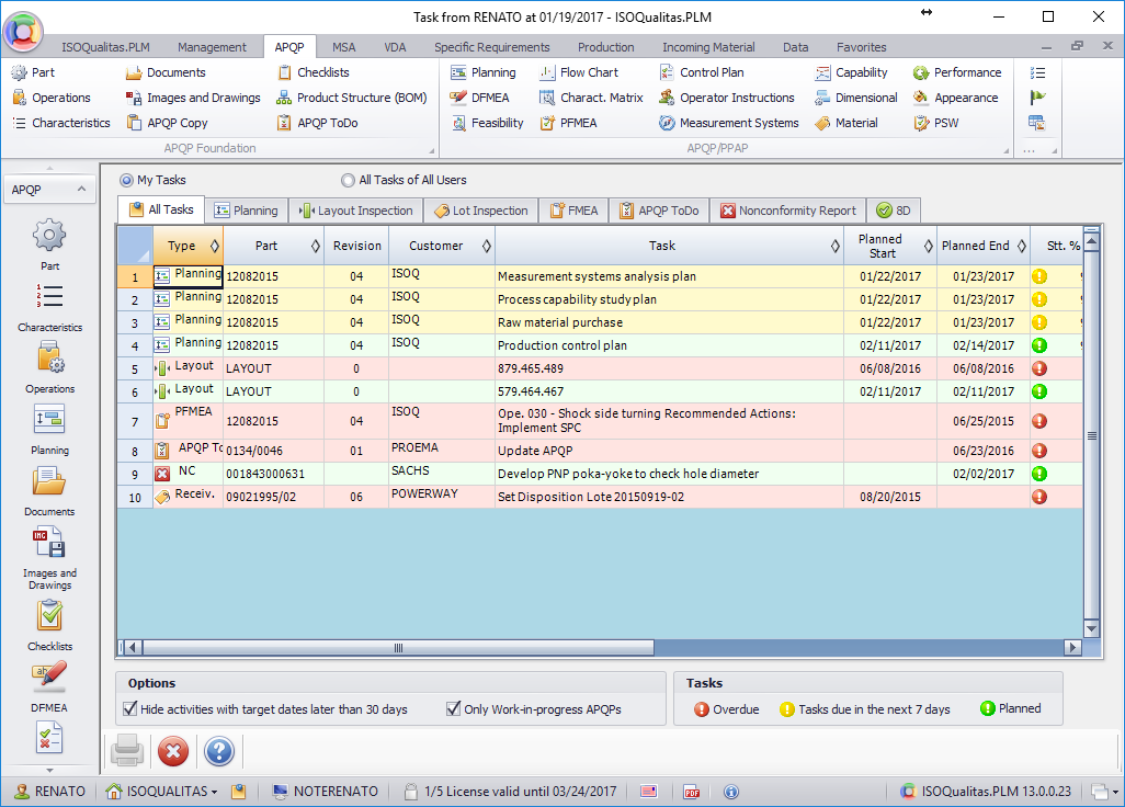 <b>Planning Tools</b> (Screenshot 2)<br>ISOQualitas.PLM also has powerful planning tools with integrated alerts and email notifications that virtually guarantees target dates are met. Your team can set custom alerts for critical activities and milestones to stay on top of all APQP activities, FMEA actions, Nonconformity action items, lessons learned, and other key activities. Whenever there are target dates to be met, ISOQualitas.PLM will offer planning tools to help meet them.